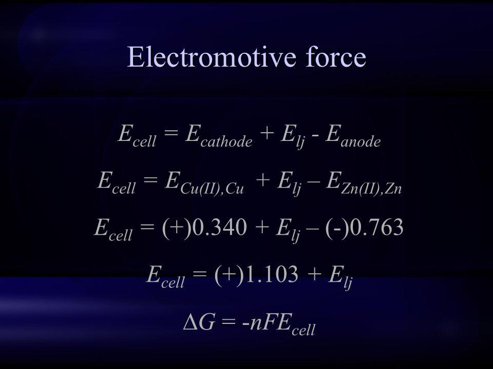 Electromotive force E cell = E cathode + E lj - E anode E cell = E Cu(II),Cu + E lj – E Zn(II),Zn E cell = (+)0.340 + E lj – (-)0.763 E cell = (+)1.10