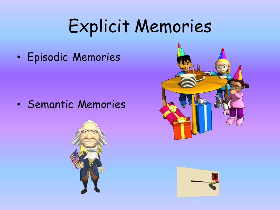 Explicit Memories Episodic Memories Semantic Memories