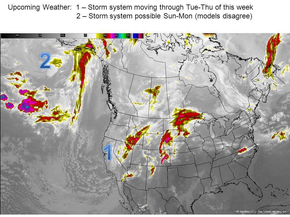 Upcoming Weather: 1 – Storm system moving through Tue-Thu of this week 2 – Storm system possible Sun-Mon (models disagree)