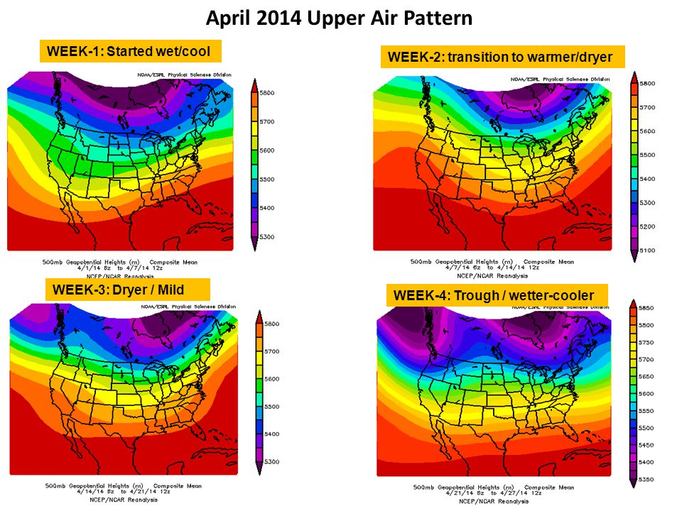 April 2014 Upper Air Pattern WEEK-1: Started wet/cool WEEK-2: transition to warmer/dryer WEEK-3: Dryer / Mild WEEK-4: Trough / wetter-cooler