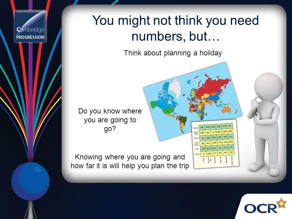 You might not think you need numbers, but… Think about planning a holiday Do you know where you are going to go? Knowing where you are going and how f