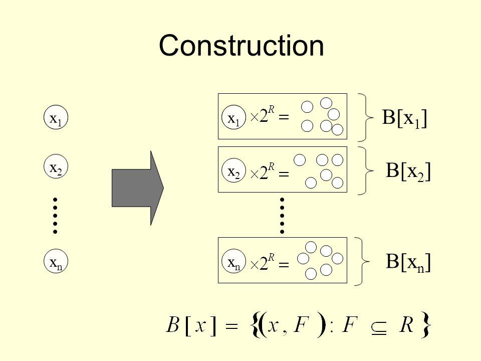 Construction x1x1 xnxn x2x2 x1x1 x1x1 xnxn x2x2 x1x1 B[x 1 ] B[x 2 ] B[x n ]