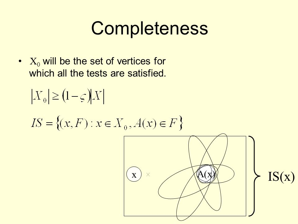 Completeness X 0 will be the set of vertices for which all the tests are satisfied. x IS(x) A(x)