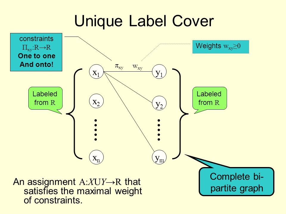 Unique Label Cover An assignment A :XUY→R that satisfies the maximal weight of constraints.