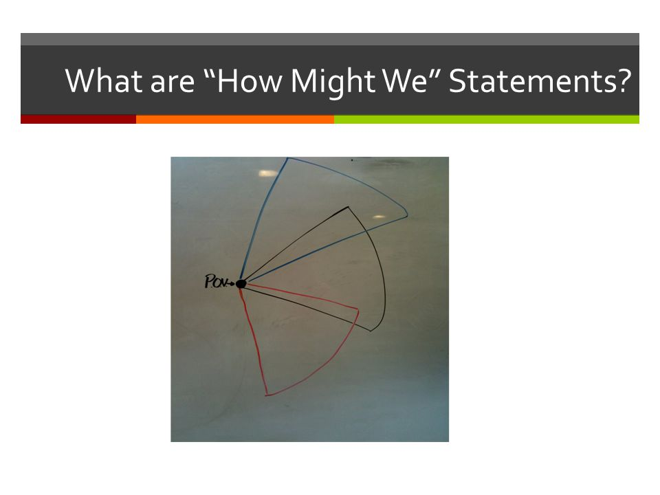 What are How Might We Statements