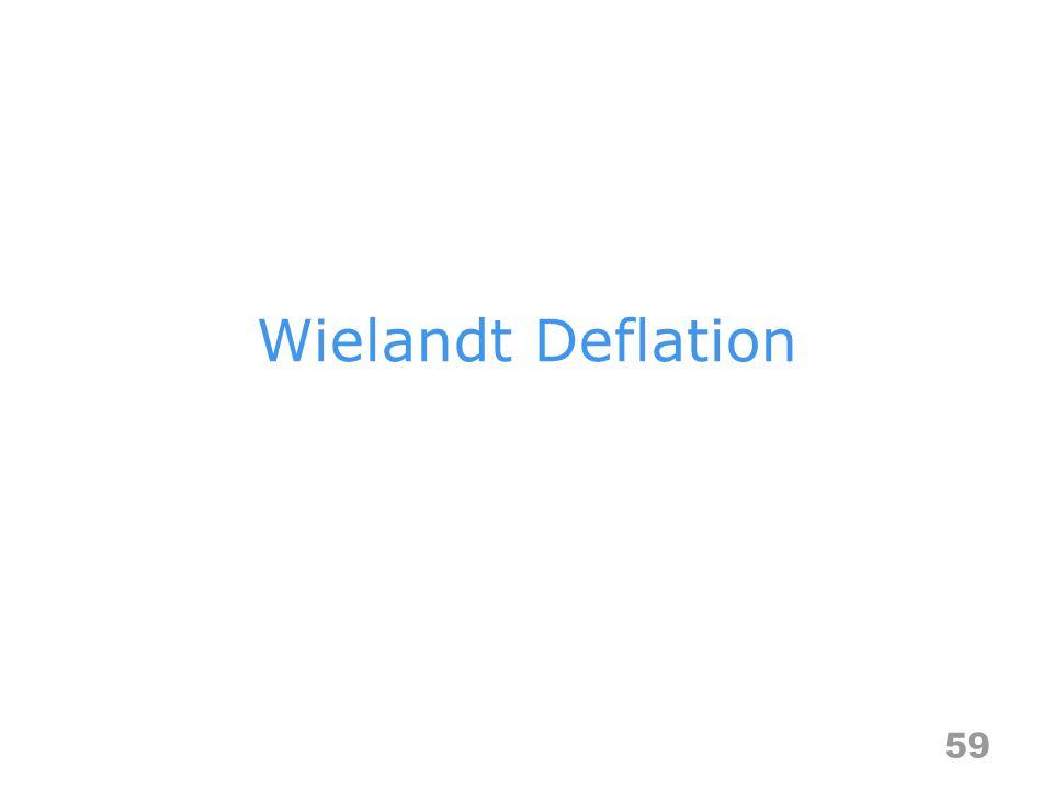 Wielandt Deflation 59