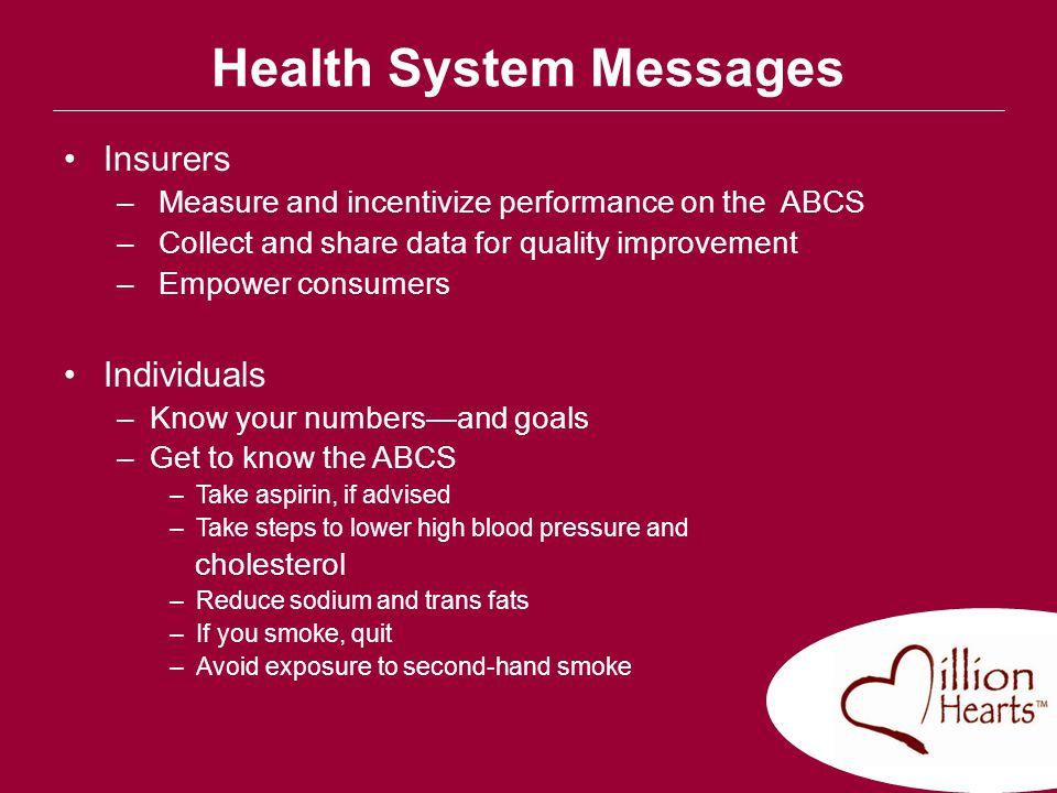 8/25/2014 18 MISSOURI MILLION HEARTS 2012 BASELINE MEASURES