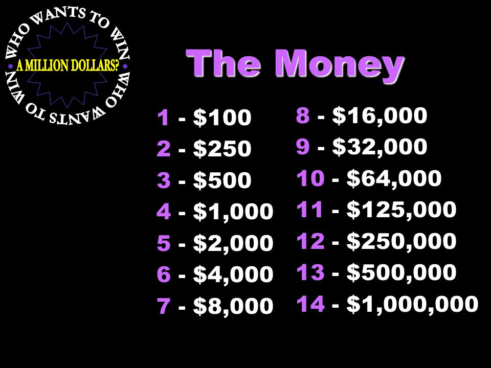 The Money 1 - $100 2 - $250 3 - $500 4 - $1,000 5 - $2,000 6 - $4,000 7 - $8,000 8 - $16,000 9 - $32,000 10 - $64,000 11 - $125,000 12 - $250,000 13 - $500,000 14 - $1,000,000