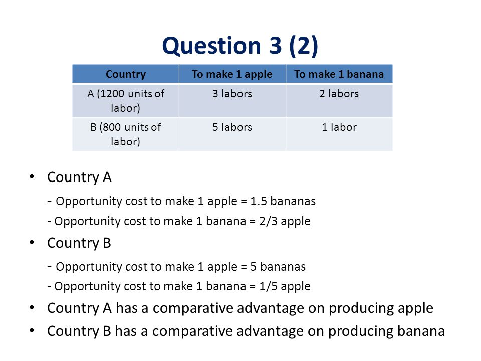 Country A - Opportunity cost to make 1 apple = 1.5 bananas - Opportunity cost to make 1 banana = 2/3 apple Country B - Opportunity cost to make 1 apple = 5 bananas - Opportunity cost to make 1 banana = 1/5 apple Country A has a comparative advantage on producing apple Country B has a comparative advantage on producing banana Question 3 (2) CountryTo make 1 appleTo make 1 banana A (1200 units of labor) 3 labors2 labors B (800 units of labor) 5 labors1 labor