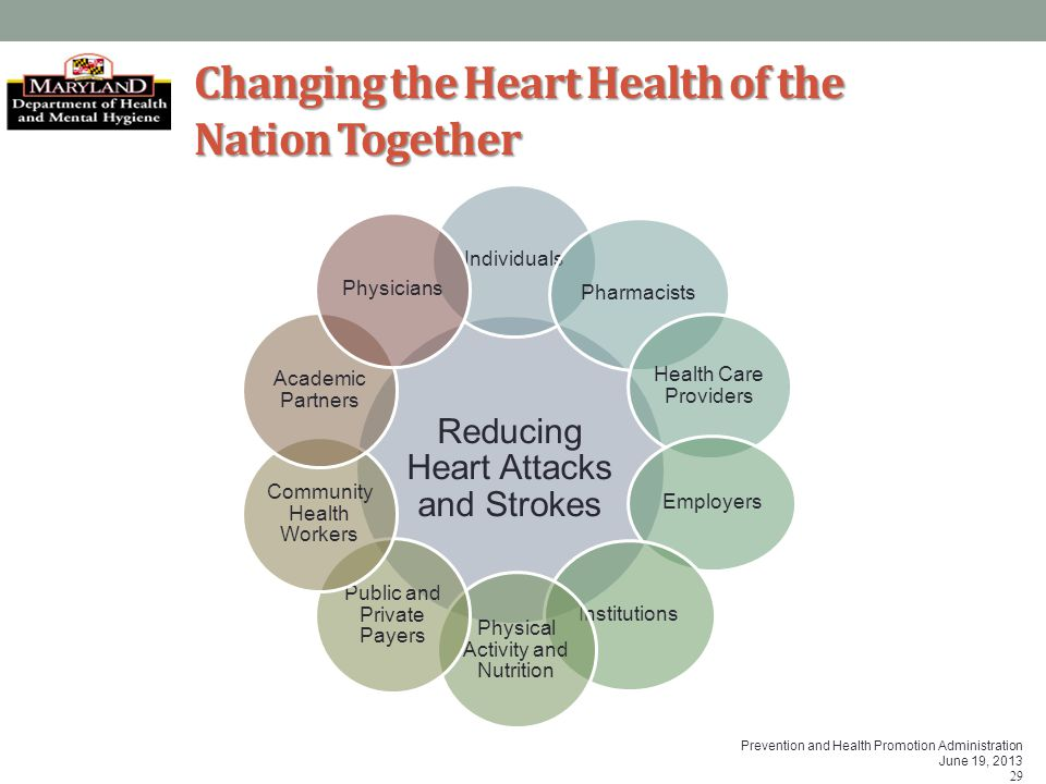 Prevention and Health Promotion Administration June 19, 2013 29 Changing the Heart Health of the Nation Together Reducing Heart Attacks and Strokes In