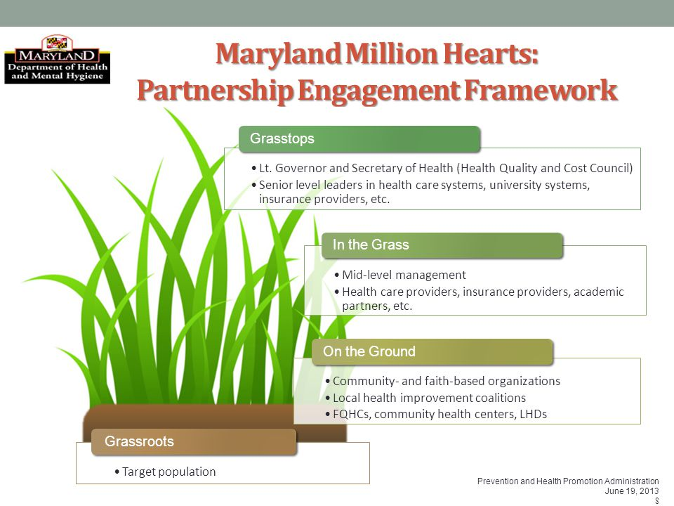Prevention and Health Promotion Administration June 19, 2013 8 Maryland Million Hearts: Partnership Engagement Framework Mid-level management Health c