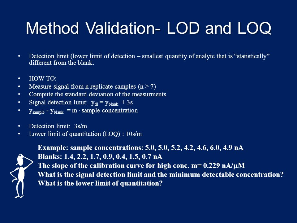 "Method Validation- LOD and LOQ Detection limit (lower limit of detection – smallest quantity of analyte that is ""statistically"" different from the bla"