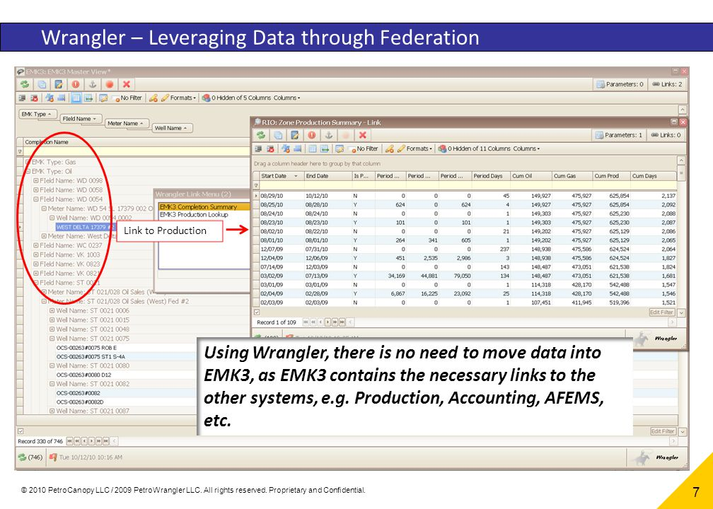 7 Wrangler – Leveraging Data through Federation © 2010 PetroCanopy LLC / 2009 PetroWrangler LLC.