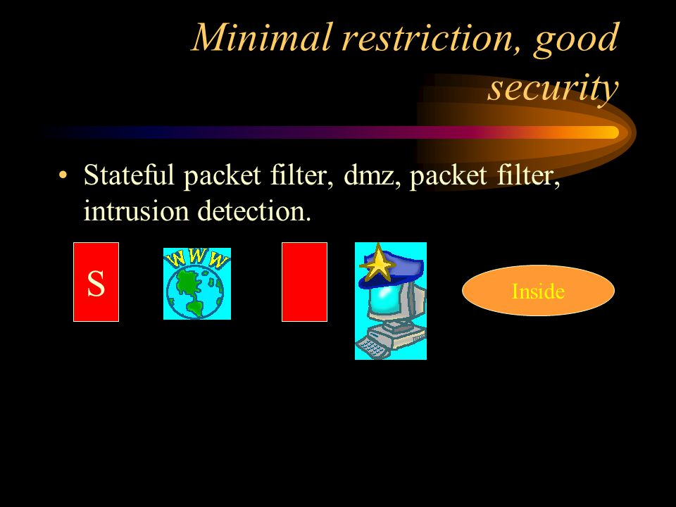 Minimal restriction, good security Stateful packet filter, dmz, packet filter, intrusion detection.