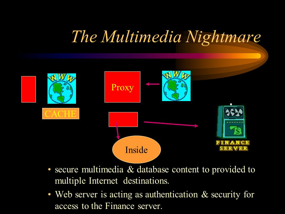 The Multimedia Nightmare secure multimedia & database content to provided to multiple Internet destinations.