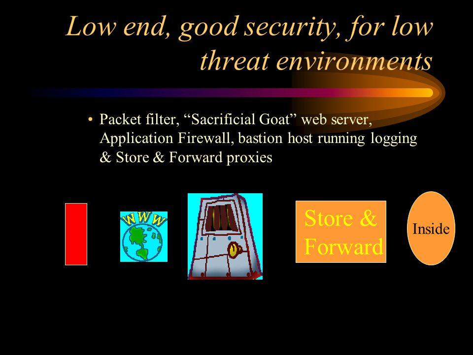 Low end, good security, for low threat environments Packet filter, Sacrificial Goat web server, Application Firewall, bastion host running logging & Store & Forward proxies Store & Forward Inside