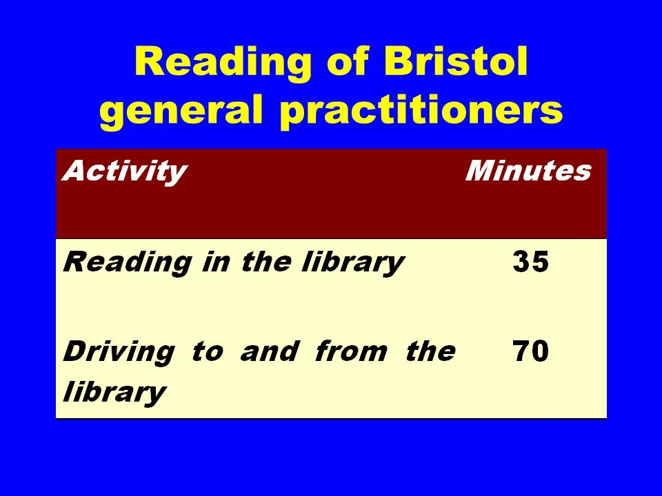 Reading of Bristol general practitioners