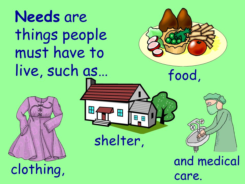 Needs are things people must have to live, such as… food, shelter, clothing, and medical care.