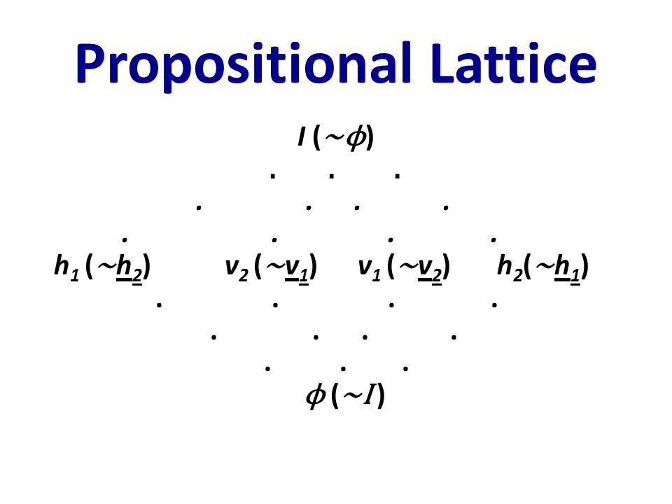 Propositional Lattice I ( ∼ϕ ).......
