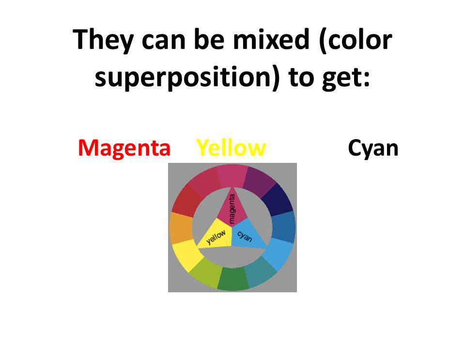 They can be mixed (color superposition) to get: Magenta Yellow Cyan