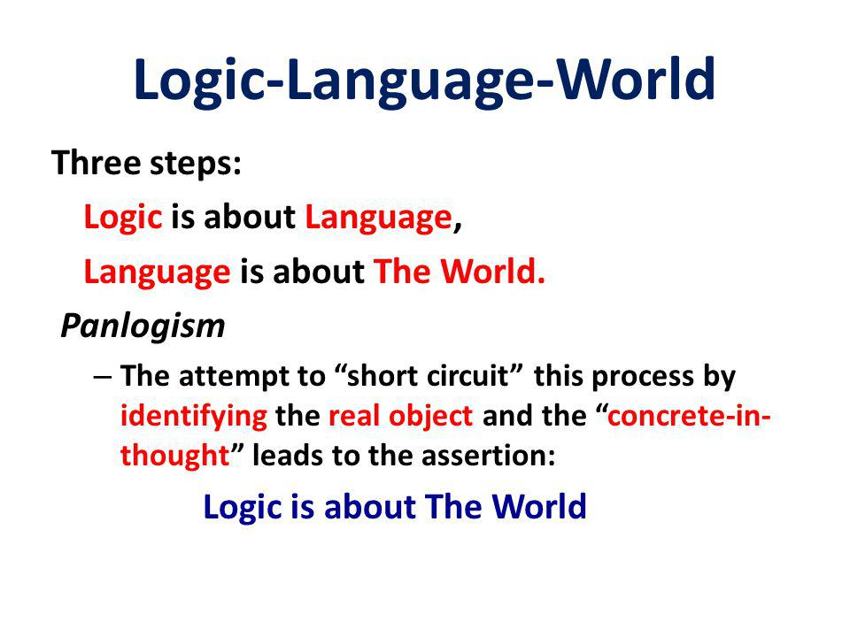 Logic-Language-World Three steps: Logic is about Language, Language is about The World.
