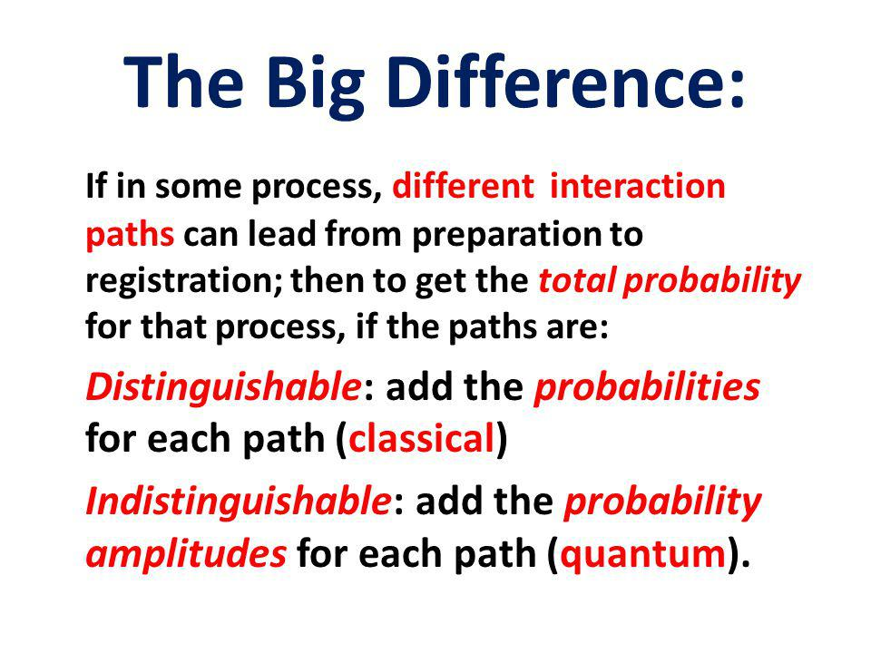 The Big Difference: If in some process, different interaction paths can lead from preparation to registration; then to get the total probability for that process, if the paths are: Distinguishable: add the probabilities for each path (classical) Indistinguishable: add the probability amplitudes for each path (quantum).