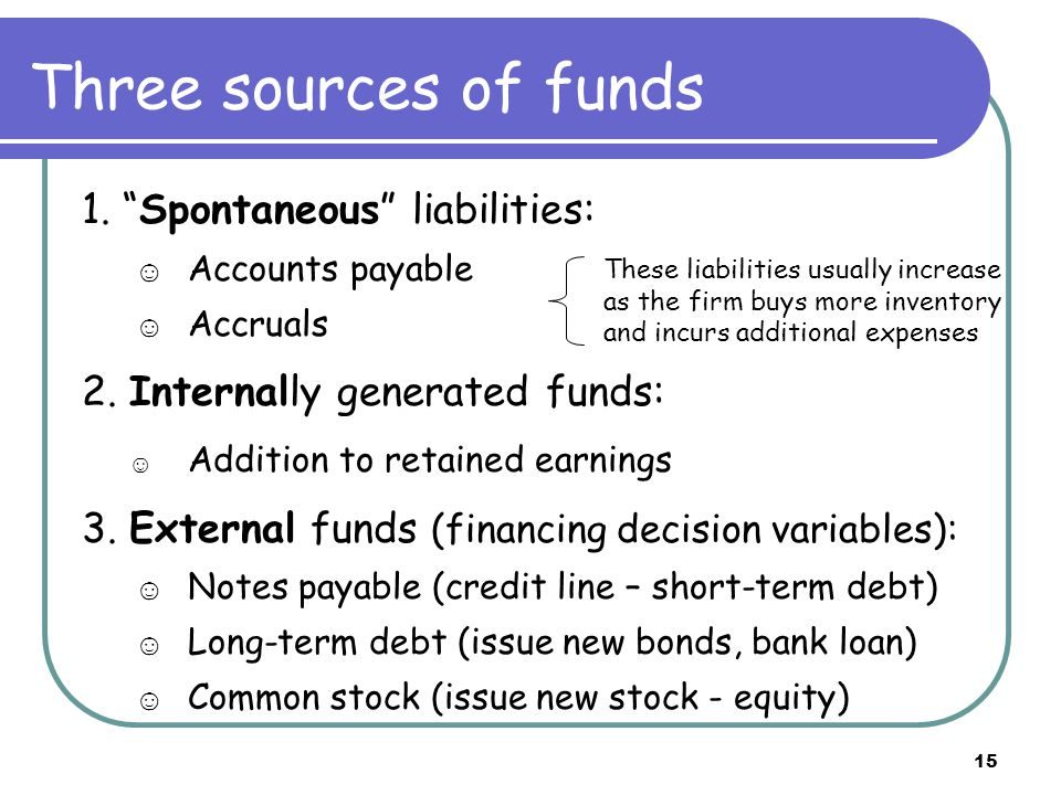 Three sources of funds 1. Spontaneous liabilities: ☺ Accounts payable ☺ Accruals 2.