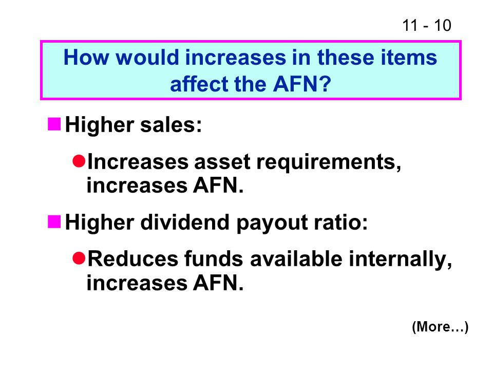 11 - 11 Higher profit margin: Increases funds available internally, decreases AFN.