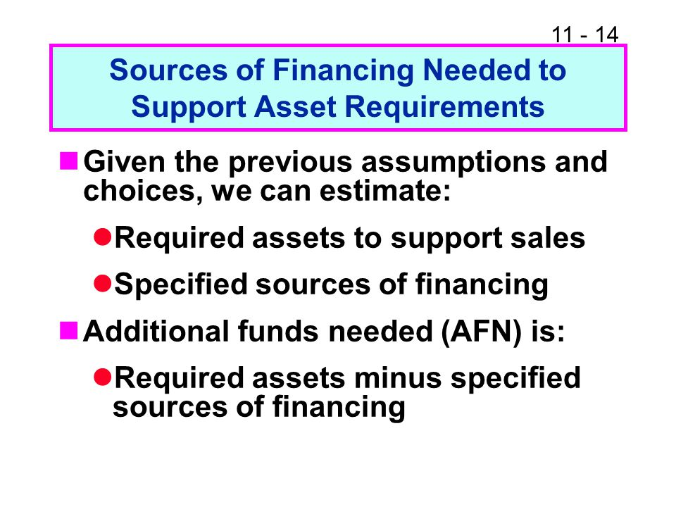 11 - 15 Implications of AFN If AFN is positive, then you must secure additional financing.
