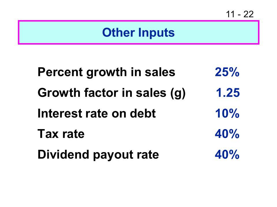 11 - 23 2003 Forecasted Income Statement 2002 Factor 2003 1st Pass Sales$2,000 g=1.25$2,500.0 Less: COGSPct=60%1,500.0 SGAPct=35%875.0 EBIT$125.0 Interest 0.1(Debt 02 ) 20.0 EBT$105.0 Taxes (40%)42.0 Net.