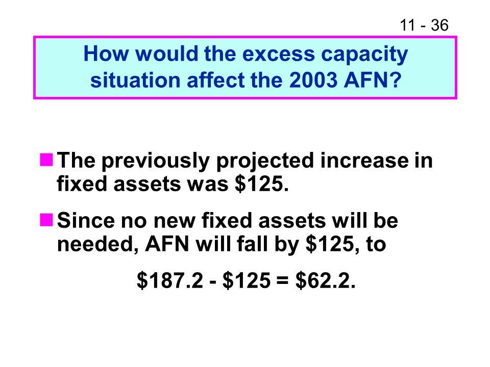 11 - 37 Assets Sales 0 1,100 1,000 2,0002,500 Declining A/S Ratio $1,000/$2,000 = 0.5; $1,100/$2,500 = 0.44.