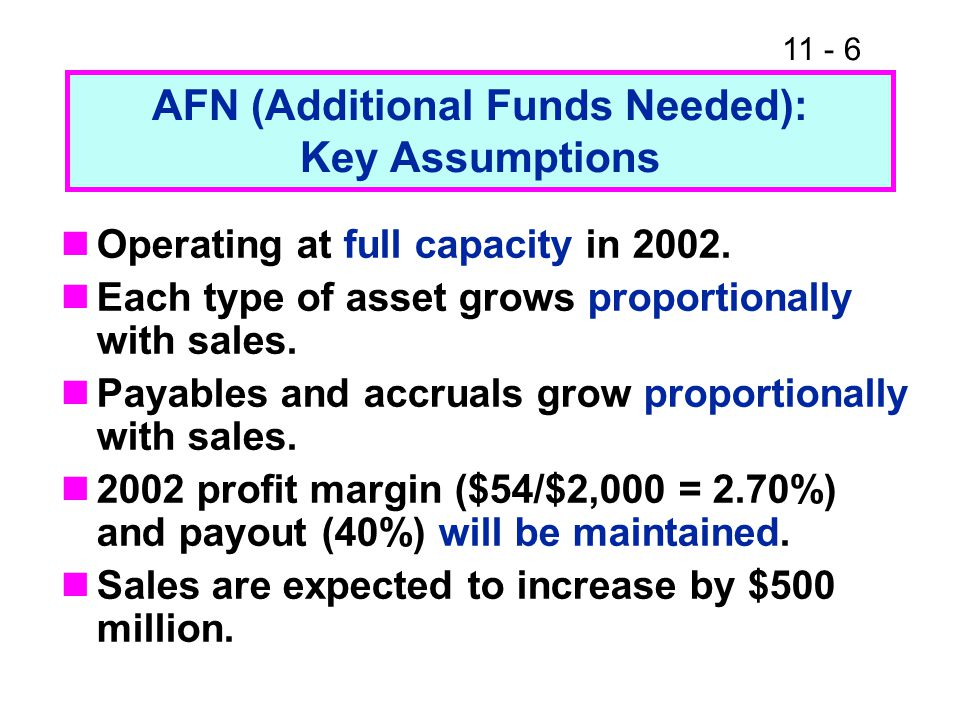 11 - 7 Definitions of Variables in AFN A*/S 0 : assets required to support sales; called capital intensity ratio.