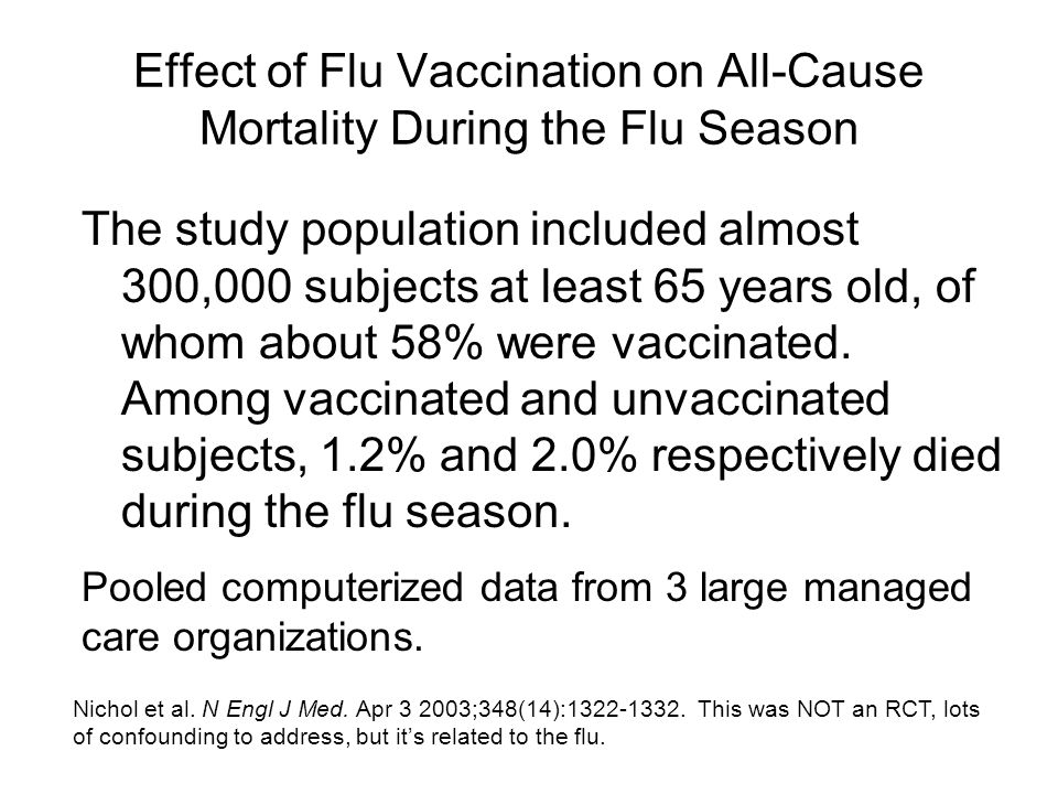 Effect of Flu Vaccination on All-Cause Mortality During the Flu Season The study population included almost 300,000 subjects at least 65 years old, of