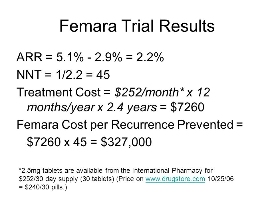 Femara Trial Results ARR = 5.1% - 2.9% = 2.2% NNT = 1/2.2 = 45 Treatment Cost = $252/month* x 12 months/year x 2.4 years = $7260 Femara Cost per Recurrence Prevented = $7260 x 45 = $327,000 *2.5mg tablets are available from the International Pharmacy for $252/30 day supply (30 tablets) (Price on www.drugstore.com 10/25/06 = $240/30 pills.)www.drugstore.com