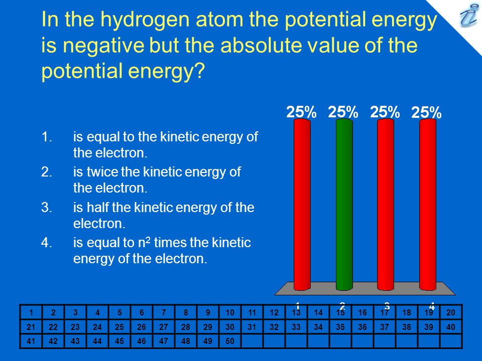 In the hydrogen atom the potential energy is negative but the absolute value of the potential energy? 1234567891011121314151617181920 2122232425262728