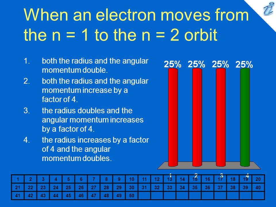 When an electron moves from the n = 1 to the n = 2 orbit 1234567891011121314151617181920 2122232425262728293031323334353637383940 41424344454647484950
