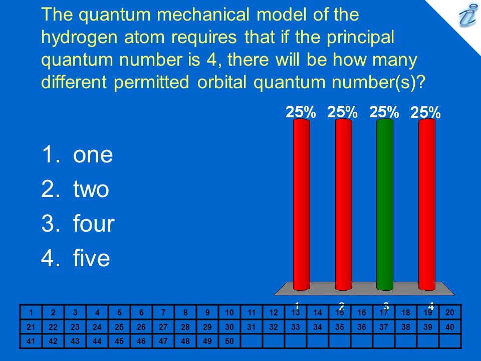 The quantum mechanical model of the hydrogen atom requires that if the principal quantum number is 4, there will be how many different permitted orbit