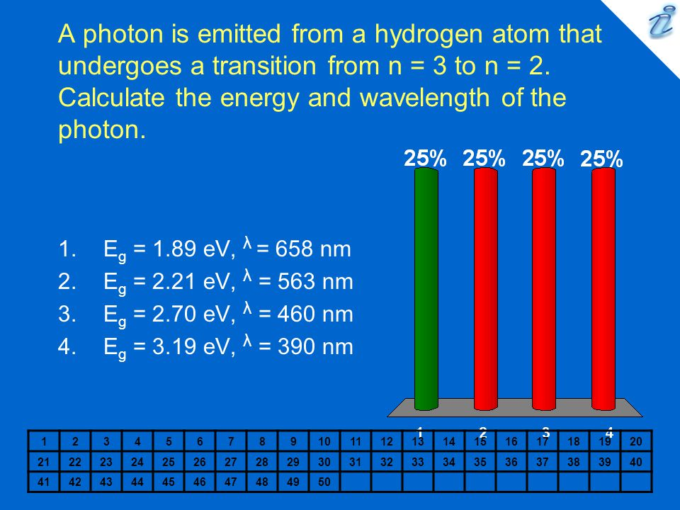 A photon is emitted from a hydrogen atom that undergoes a transition from n = 3 to n = 2. Calculate the energy and wavelength of the photon. 123456789