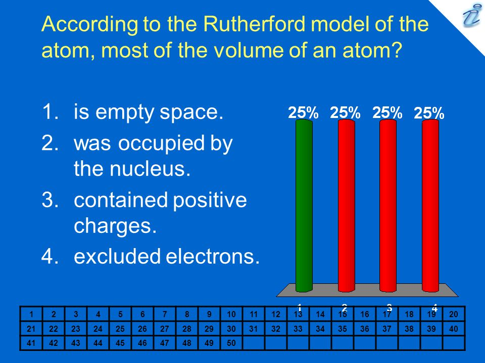 According to the Rutherford model of the atom, most of the volume of an atom? 1234567891011121314151617181920 2122232425262728293031323334353637383940