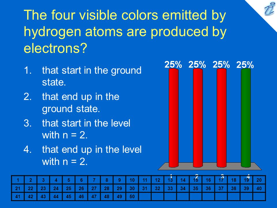 The four visible colors emitted by hydrogen atoms are produced by electrons? 1234567891011121314151617181920 2122232425262728293031323334353637383940