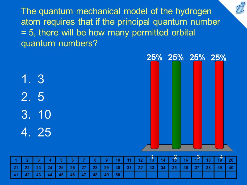 The quantum mechanical model of the hydrogen atom requires that if the principal quantum number = 5, there will be how many permitted orbital quantum
