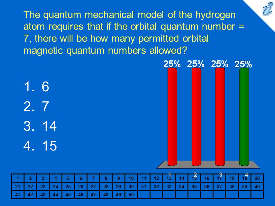 The quantum mechanical model of the hydrogen atom requires that if the orbital quantum number = 7, there will be how many permitted orbital magnetic q