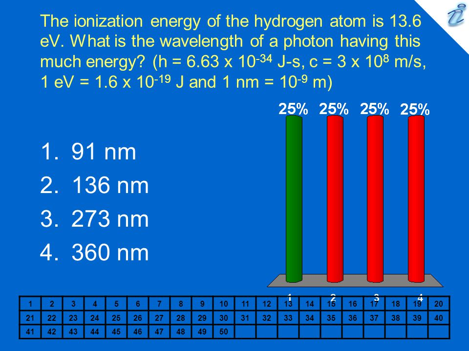 The ionization energy of the hydrogen atom is 13.6 eV. What is the wavelength of a photon having this much energy? (h = 6.63 x 10 -34 J-s, c = 3 x 10
