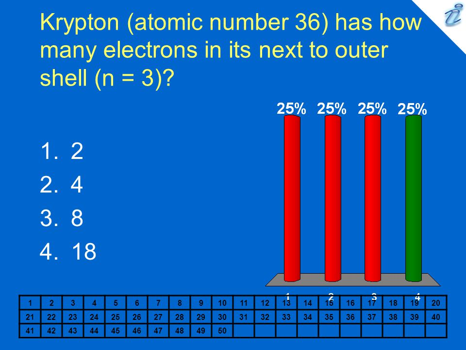 Krypton (atomic number 36) has how many electrons in its next to outer shell (n = 3)? 1234567891011121314151617181920 21222324252627282930313233343536