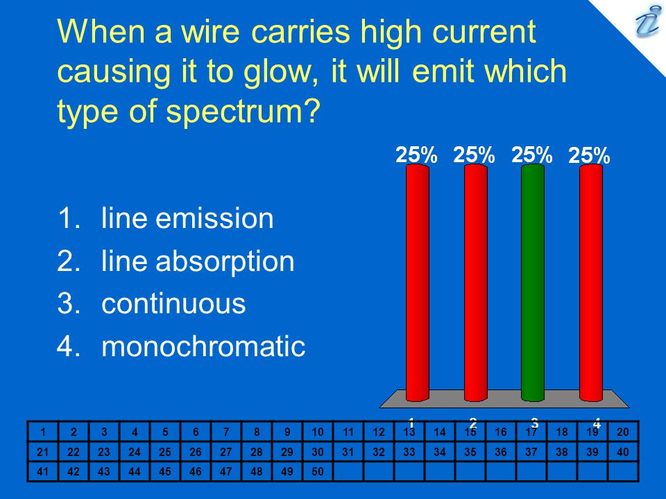 When a wire carries high current causing it to glow, it will emit which type of spectrum? 1234567891011121314151617181920 2122232425262728293031323334