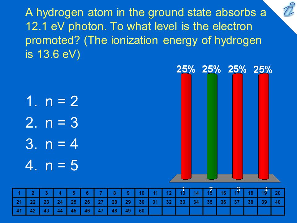 A hydrogen atom in the ground state absorbs a 12.1 eV photon. To what level is the electron promoted? (The ionization energy of hydrogen is 13.6 eV) 1