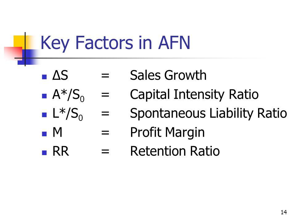 14 Key Factors in AFN ∆S=Sales Growth A*/S 0 =Capital Intensity Ratio L*/S 0 =Spontaneous Liability Ratio M=Profit Margin RR=Retention Ratio