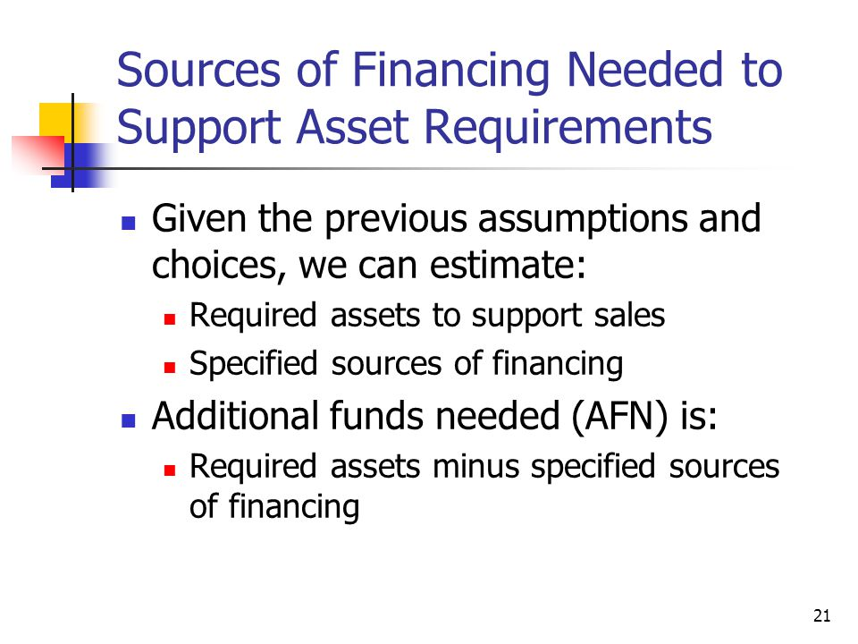 21 Sources of Financing Needed to Support Asset Requirements Given the previous assumptions and choices, we can estimate: Required assets to support s