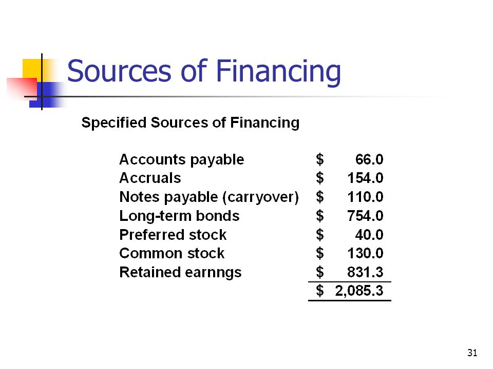 31 Sources of Financing