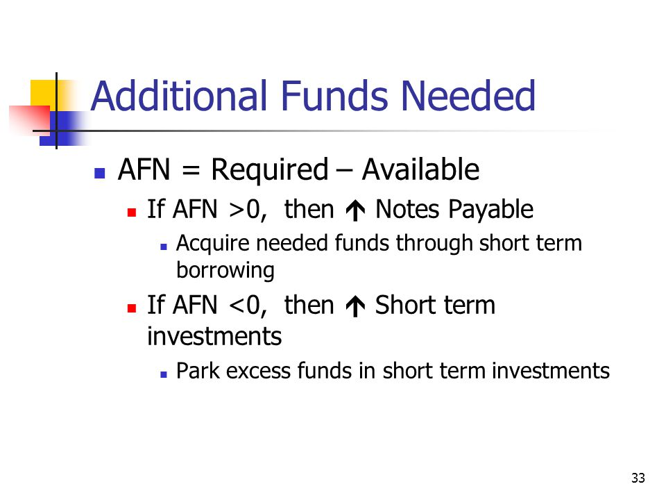 33 Additional Funds Needed AFN = Required – Available If AFN >0, then  Notes Payable Acquire needed funds through short term borrowing If AFN <0, the